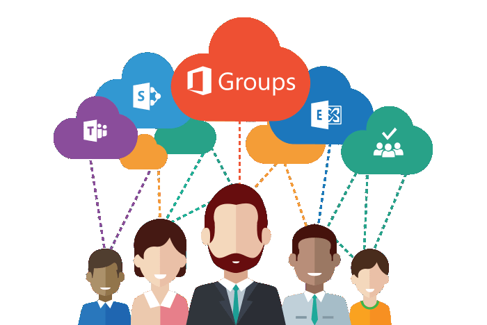 Microsoft Office 365 applications Setup for Business